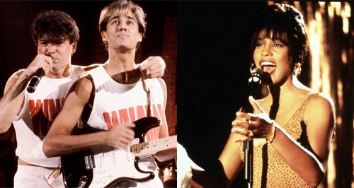 10 Songs That Nailed The 80s Large